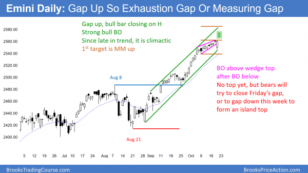 Emini gap up in buy climax so possible exhaustion gap or island top.Buy climax at 30th anniversary of 1987 stock market crash.