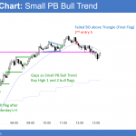 Emini buy climax pausing before Trump's tax cut vote<br />Intraday market update: November 16, 2017