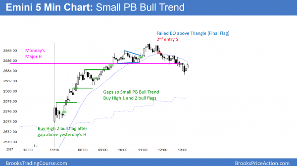Emini small pullback bull trend after House vote on tax cuts.
