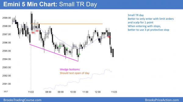 Emini tight trading range test of 2600