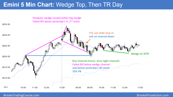 Emini nested wedge top before Senate vote on tax cut