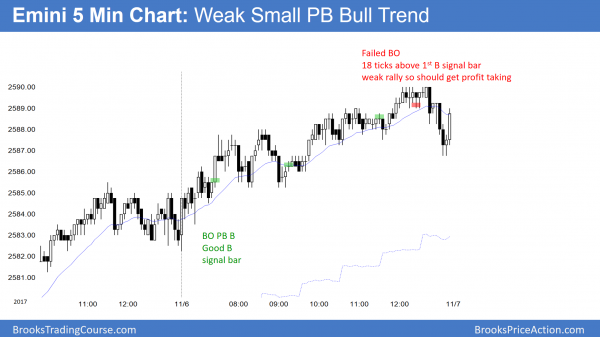 Emini new high in small pullback bull trend day.
