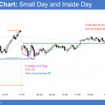 Emini bull reversal bar before Trump's tax cut and budget votes<br />Intraday market update: November 10, 2017