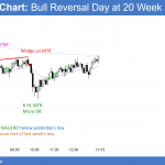 Emini awaiting Trump's tax reform vote and budget deal <br />Intraday market update: November 14, 2017