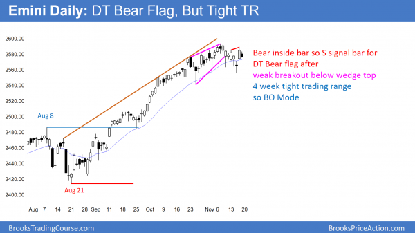 The daily Emini has a bear inside bar sell signal for next week after a pullback from a wedge top.