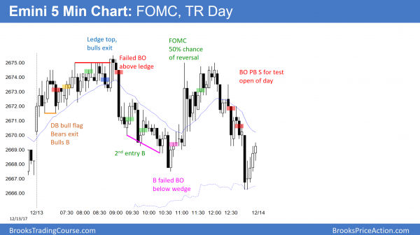 Emini reversal after FOMC and Moore loss, before trump tax cut vote
