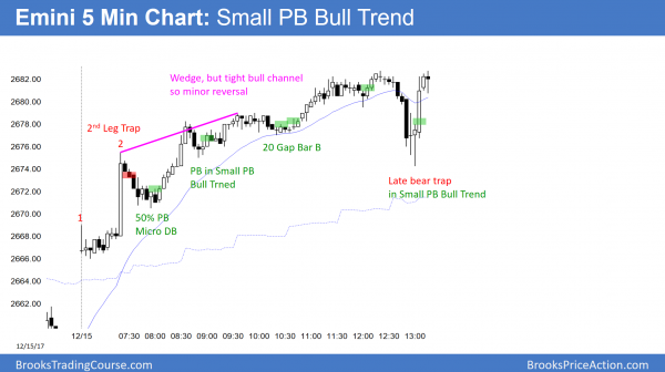Emini small pullback bull trend to new all time high before tax cut vote