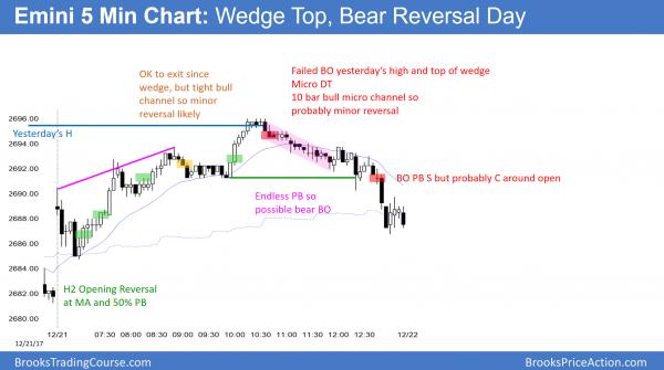 Emini wedge top and bear reversal day before government shutdown