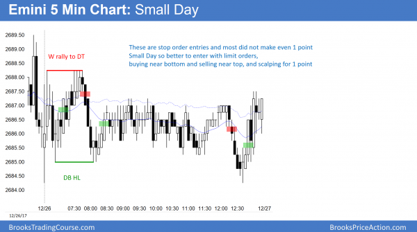 Emini small day in light holiday trading.