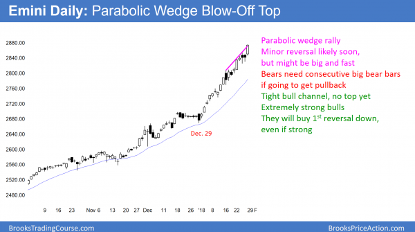 Emini parabolic wedge buy climax ahead of Trump's Mueller testimony