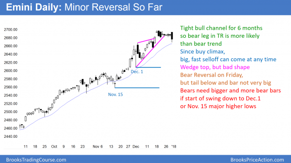 Emini parabolic wedge top and possible January effect