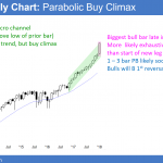 Emini parabolic wedge buy climax ahead of Trump's Mueller testimony<br />Emini weekend update: January 27, 2018