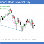 Emini testing resistance of lower high and moving average<br />Intraday market update: February 16, 2018