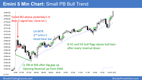 Emini small pullback bull trend with end of day bear trap and opening reversal up.
