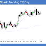 Emini bull leg in developing trading range after 10% correction <br />Intraday market update: February 13, 2018