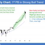 Emini has ii Breakout Mode pattern on weekly chart after FOMC<br />Emini weekend update: February 24, 2018