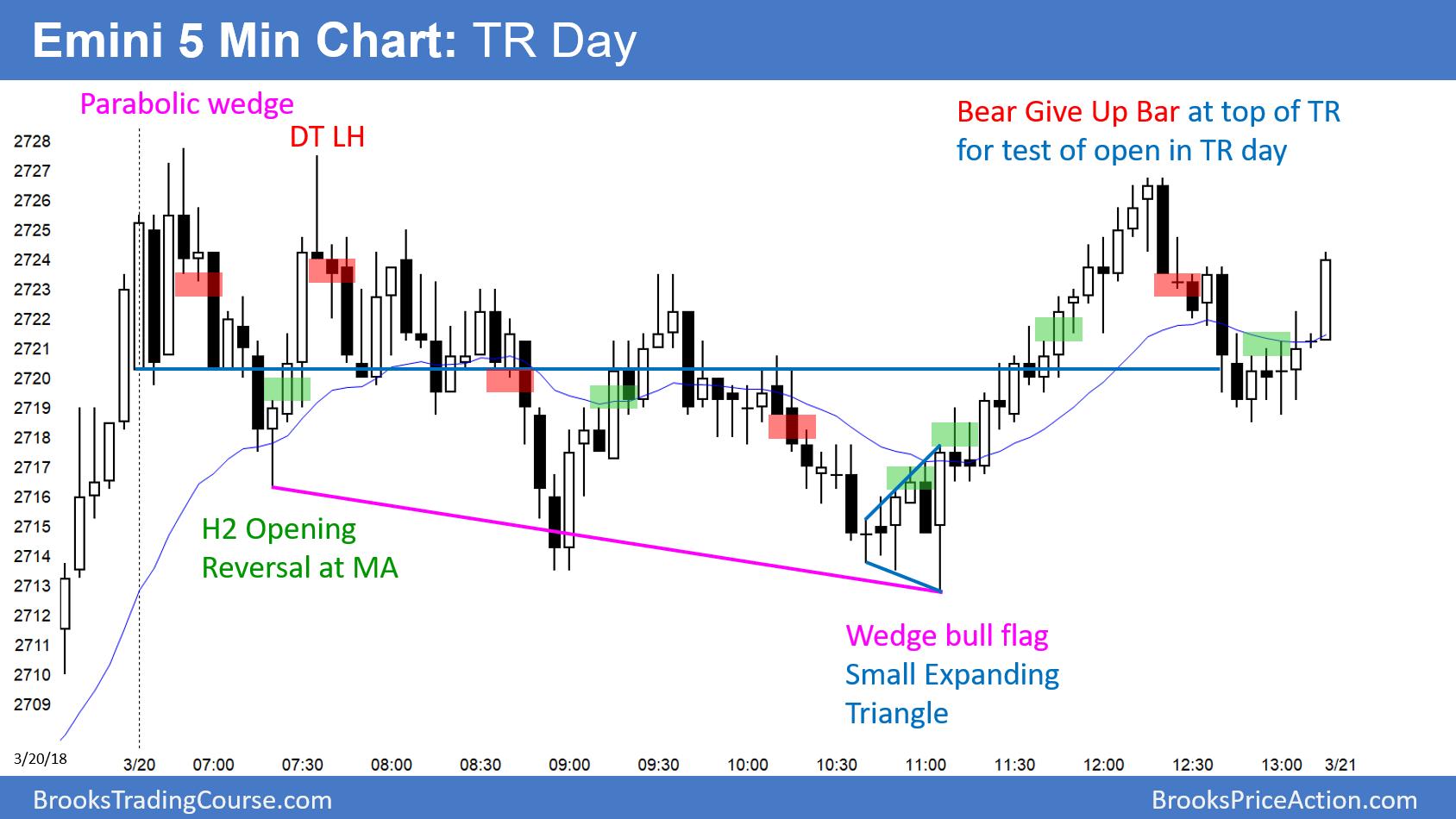 Best emini trading signals