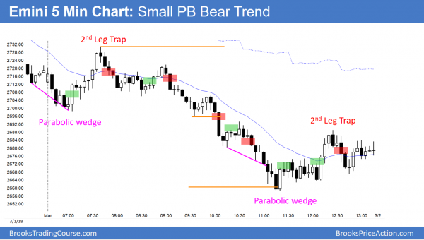 Emini small pullback bear trend with 2nd leg traps
