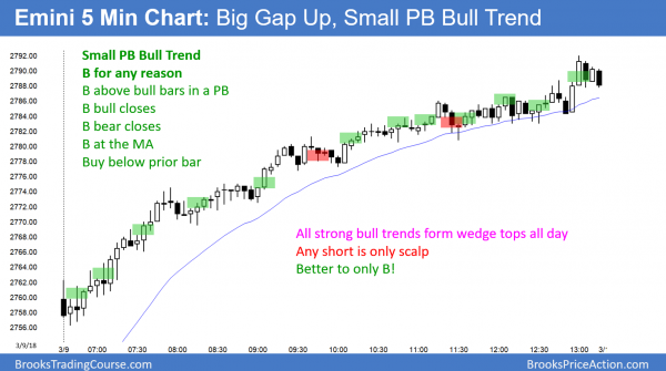 Emini small pullback bull trend and trend from the open bull trend after unemployment report.""