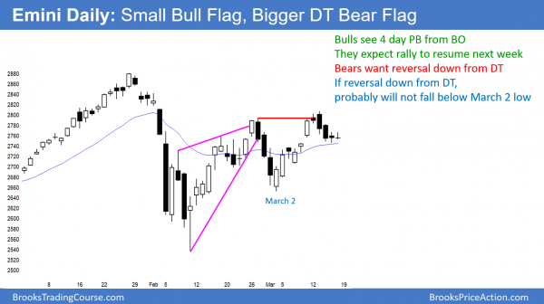 Daily Emini chart has double top bear flag