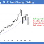 Emini monthly chart should reverse up in April from February low<br />Emini weekend update: March 31, 2018