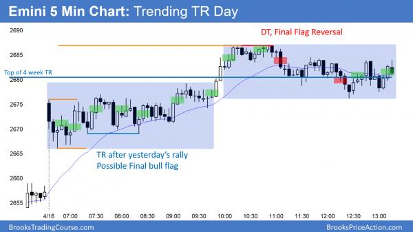 Emini trending Trading Range day and breakout of 4 week trading range.