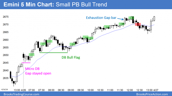 Emini reversing Tuesday's bear trend and creating monthly buy signal bar