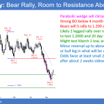 Emini pullback from breakout above April high and triangle <br />Intraday market update: May 14, 2018