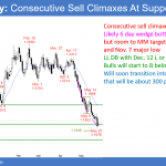 Emini possible outside down week in 4 month trading range<br />Intraday market update: May 24, 2018