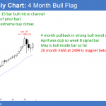 Emini bull flag buy signal after micro channel buy climax<br />Emini weekend update: May 12, 2018