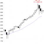 Emini triangle buy signal but needs follow-through buying <br />Emini weekend update: May 5, 2018