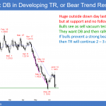 Emini weekly sell signal for wedge rally and double top<br />Intraday market update: June 18, 2018
