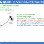 Emini bull trend resumption after buy climax and triangle <br />Emini weekend update: June 9, 2018