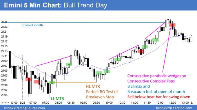 Emini consecutive parabolic wedges and complex tops