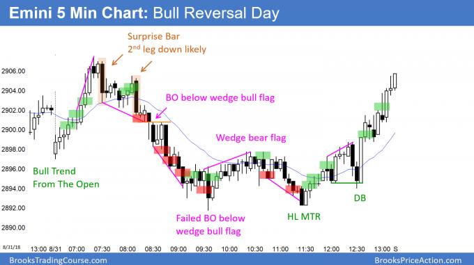 Emini bear trend reversal and then bull trend reversal