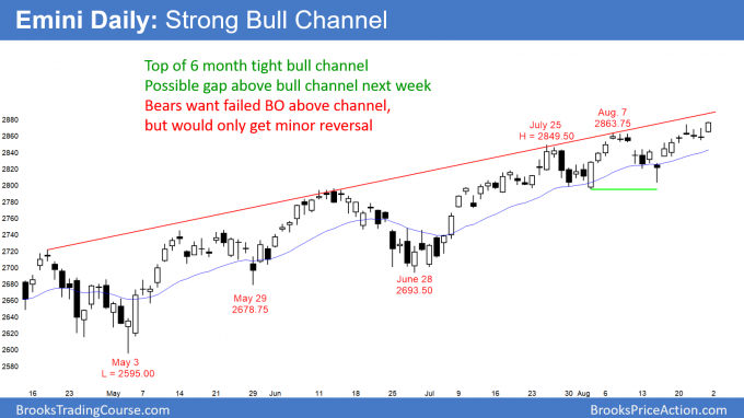Emini daily candlestick chart near top of strong bull channel