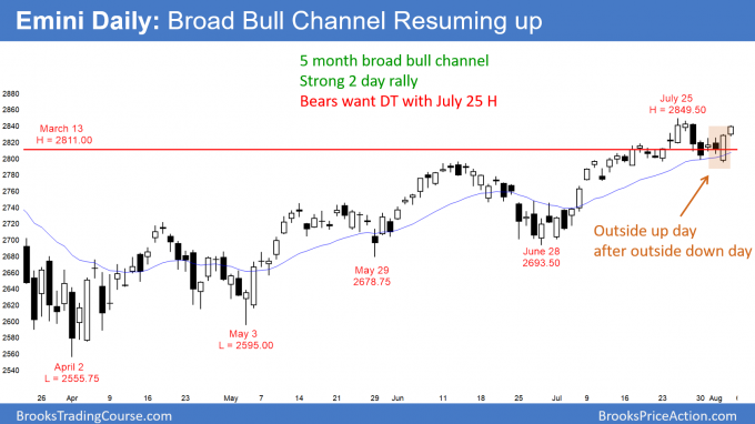 Emini daily candlestick chart resuming up after consecutive outside days