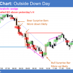 Emini weekly sell signal for double top with January high<br />Intraday market update: Monday August 13, 2018