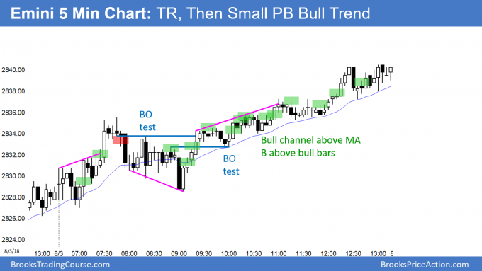 Emini small pullback bull trend after yesterday's outside up