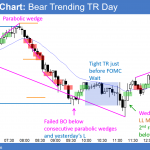 Emini 2nd leg down in early August after buy climax  <br />Intraday market update: Thursday August 2, 2018