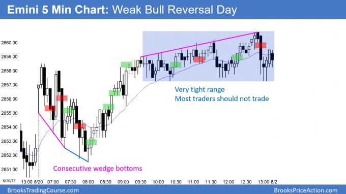 Emini weak bull trend reversal day