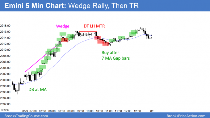 Emini wedge rally to new all time high, then trading range after moving average gap bars