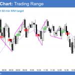 Emini parabolic wedge top at measured move target<br />Intraday market update: Wednesday August 8, 2018
