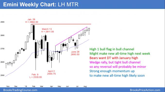 Emini weekly candlestick chart has high 1 bull flag