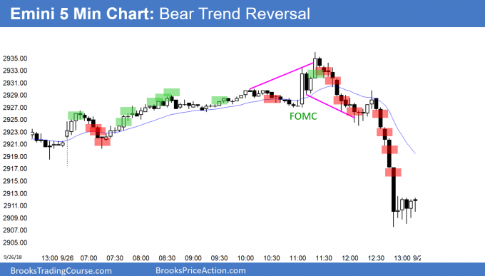 Emini bear trend reversal after FOMC rate hike
