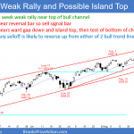 Emini daily candlestick chart has bear sell signal bar for possible island top