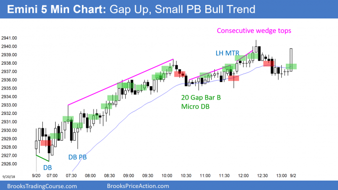 Emini gap up to new all-time high and small pullback bull trend