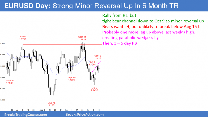 EURUSD 4 day bull flag in minor bull trend reversal