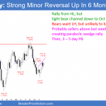 Emini October sell climax erasing the 2018 gains <br />Intraday market update: Monday October 15, 2018