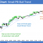 Emini consolidating after either October bear breakout or bear trap<br />Intraday market update: Tuesday October 16, 2018